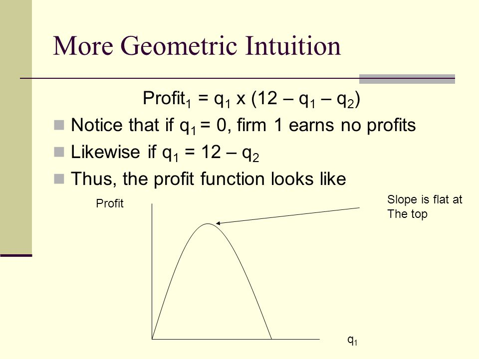 More Geometric Intuition