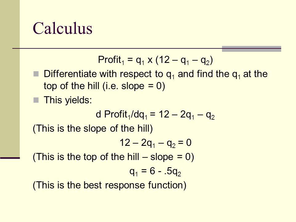 Calculus Profit1 = q1 x (12 – q1 – q2)