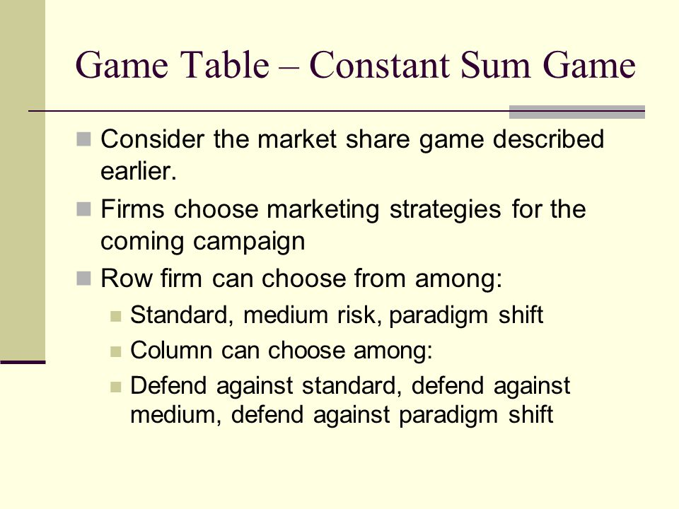 Game Table – Constant Sum Game