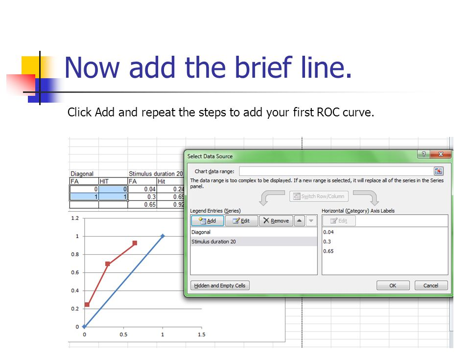 Now add the brief line. Click Add and repeat the steps to add your first ROC curve.