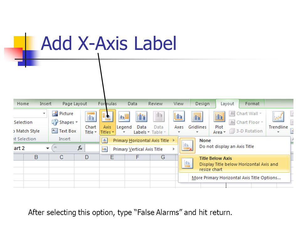 Add X-Axis Label After selecting this option, type False Alarms and hit return.