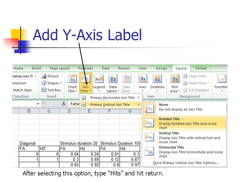 Add Y-Axis Label After selecting this option, type Hits and hit return.