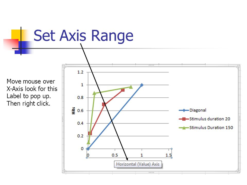 Set Axis Range Move mouse over X-Axis look for this Label to pop up.