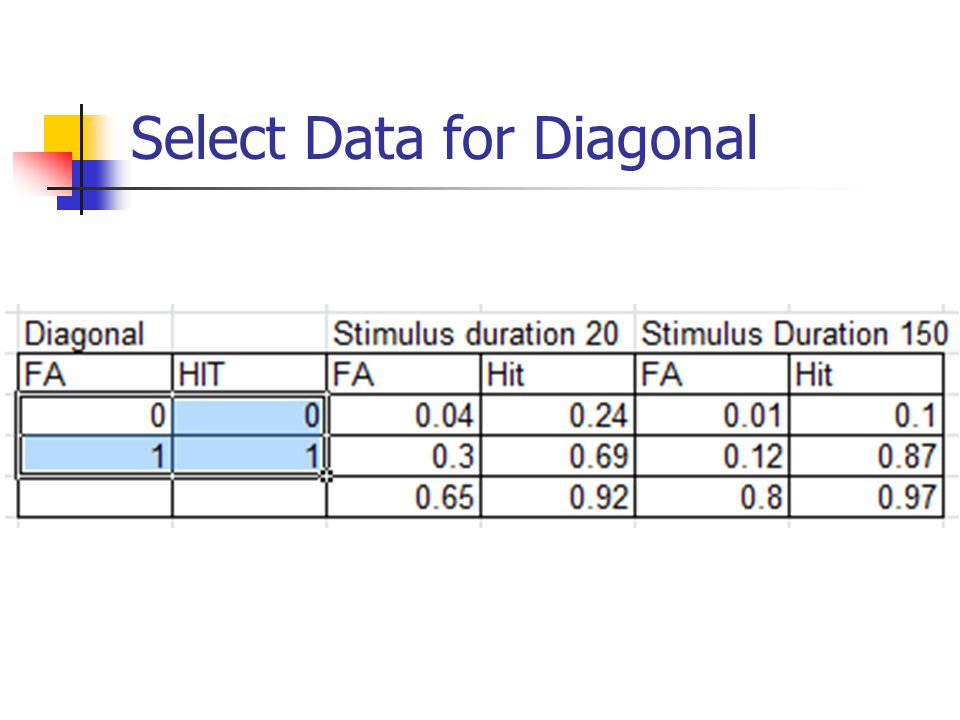 Select Data for Diagonal