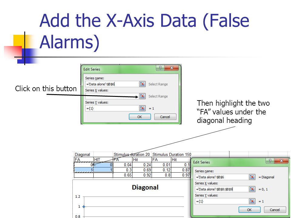 Add the X-Axis Data (False Alarms)