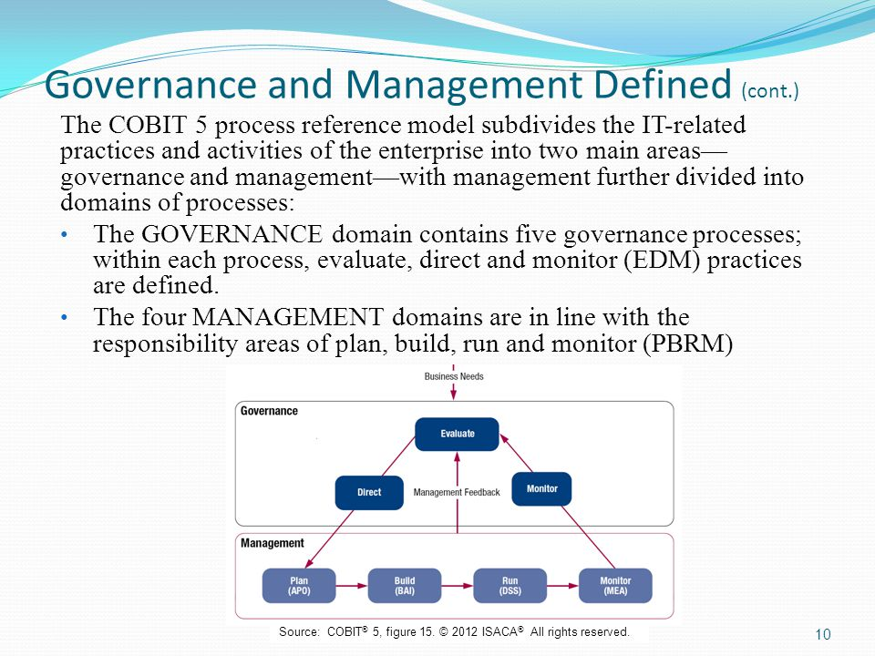 Governance and Management Defined (cont.)