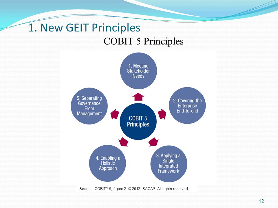 1. New GEIT Principles COBIT 5 Principles