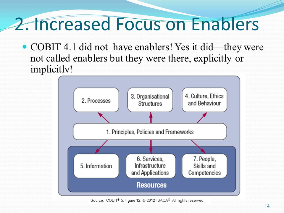 2. Increased Focus on Enablers