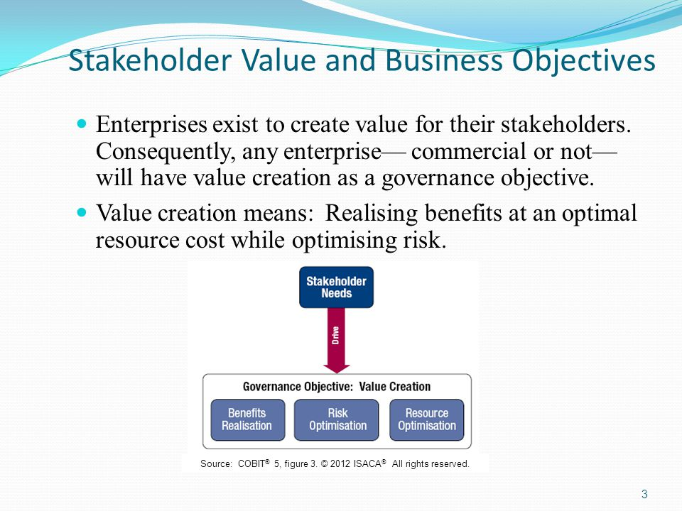 Stakeholder Value and Business Objectives
