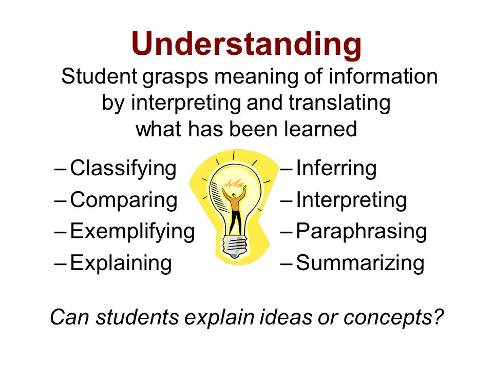Can students explain ideas or concepts