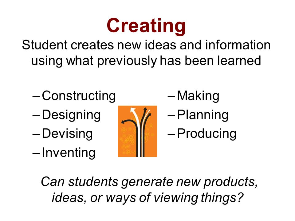 Can students generate new products, ideas, or ways of viewing things