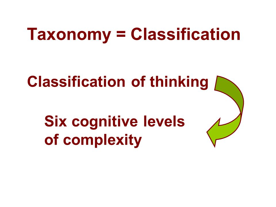 Taxonomy = Classification