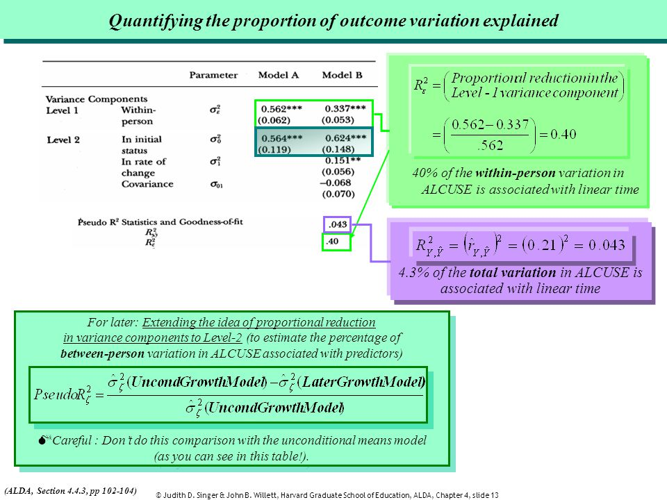 Quantifying the proportion of outcome variation explained