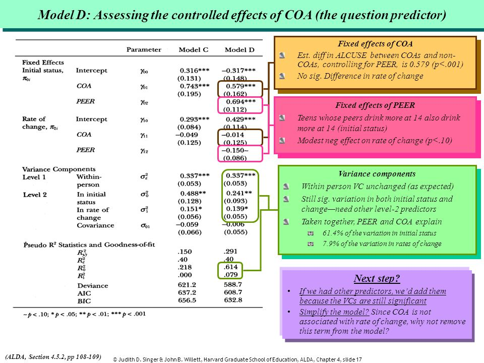 Model D: Assessing the controlled effects of COA (the question predictor)