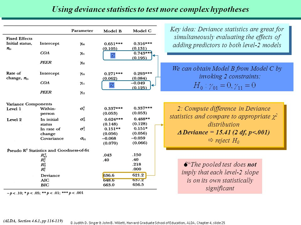 Using deviance statistics to test more complex hypotheses
