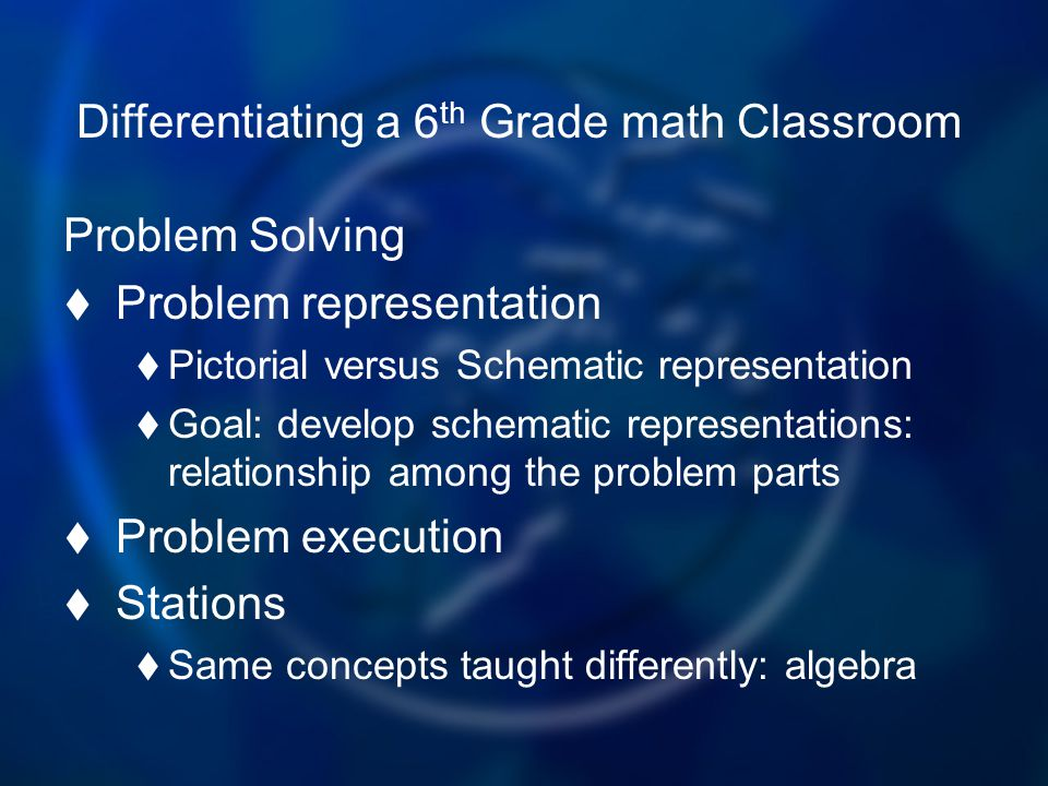 Differentiating a 6th Grade math Classroom