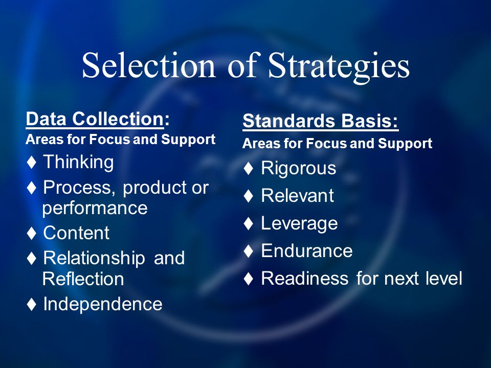 Selection of Strategies