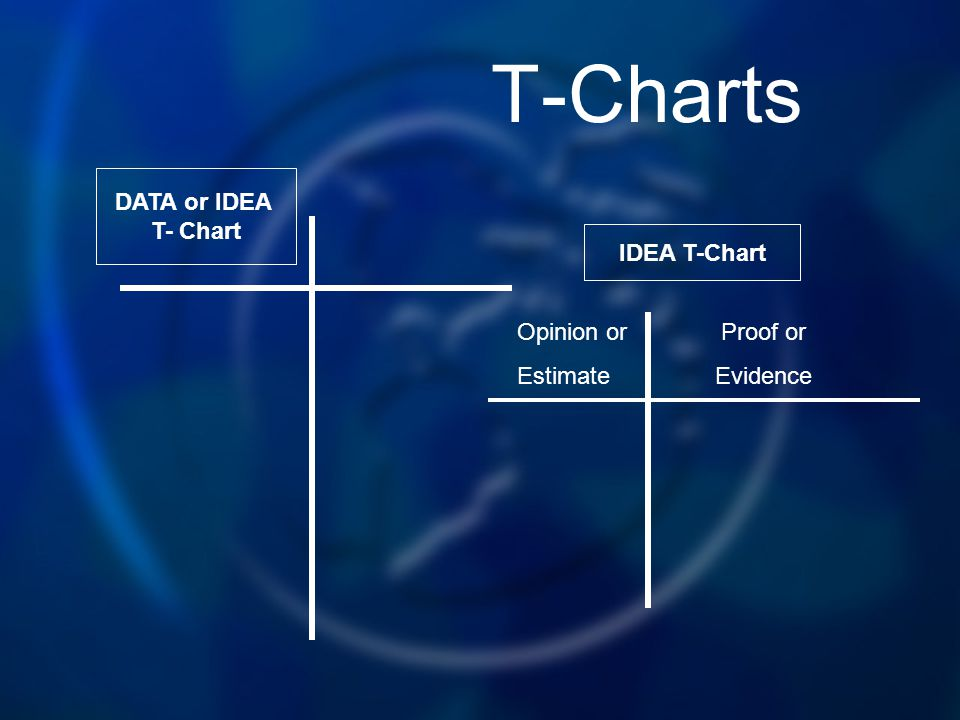 T-Charts DATA or IDEA T- Chart IDEA T-Chart Opinion or Proof or