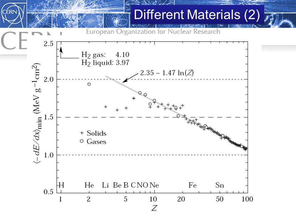 Different Materials (2)