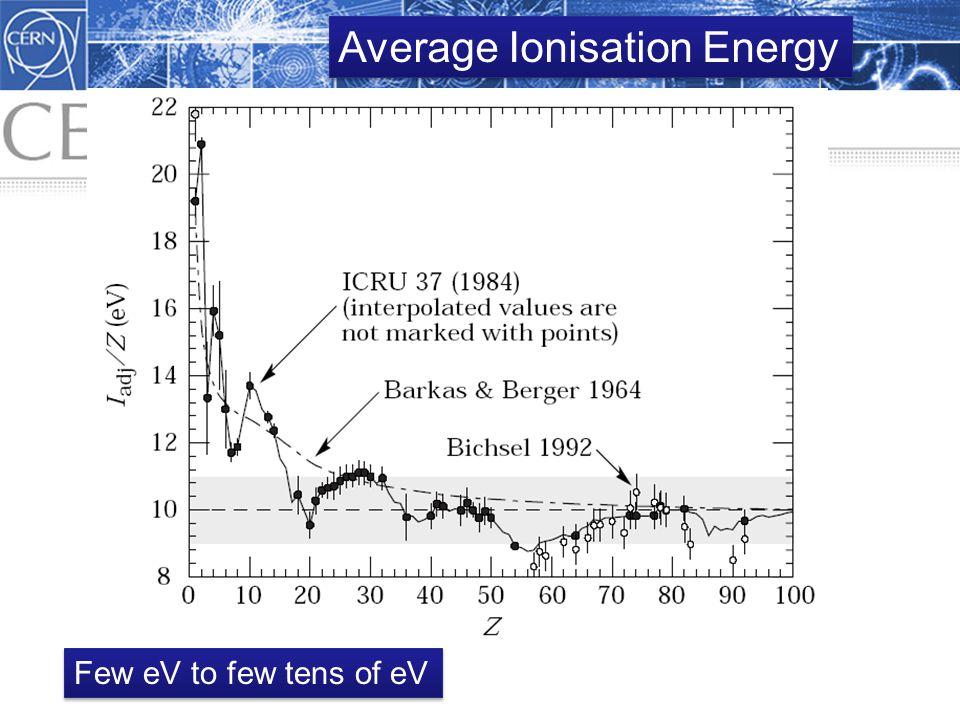 Average Ionisation Energy