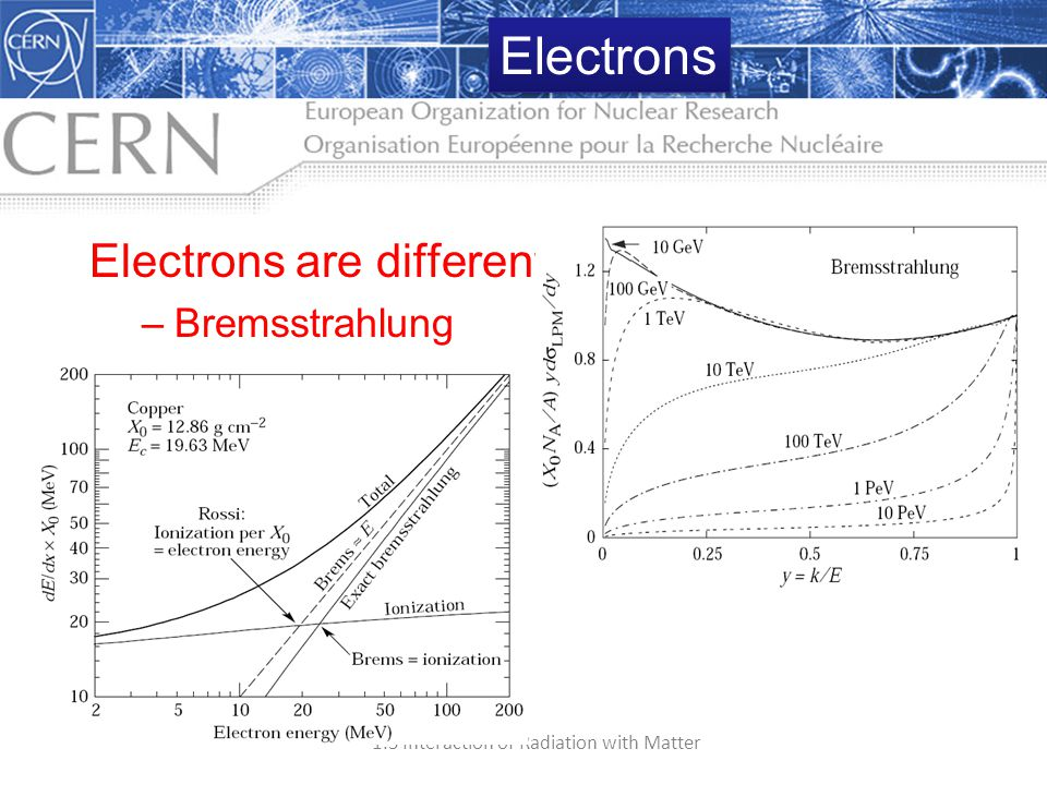 Electrons Electrons are different light Bremsstrahlung