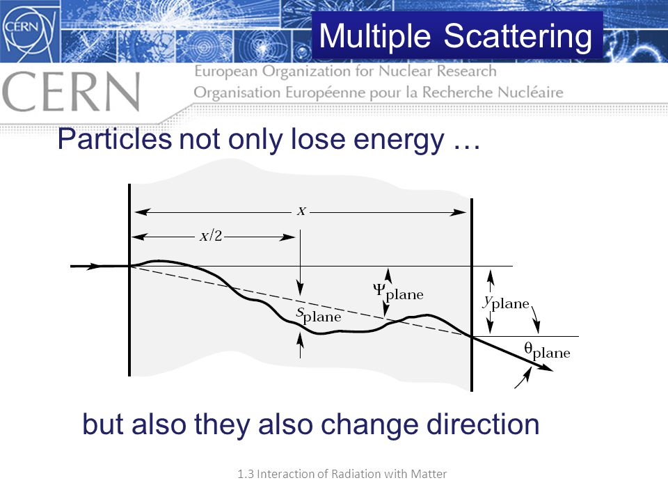 Multiple Scattering Particles not only lose energy … but also they also change direction