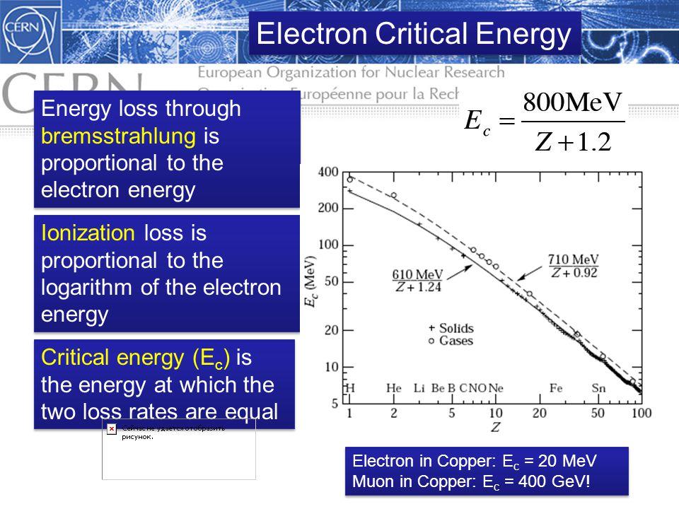 Electron Critical Energy