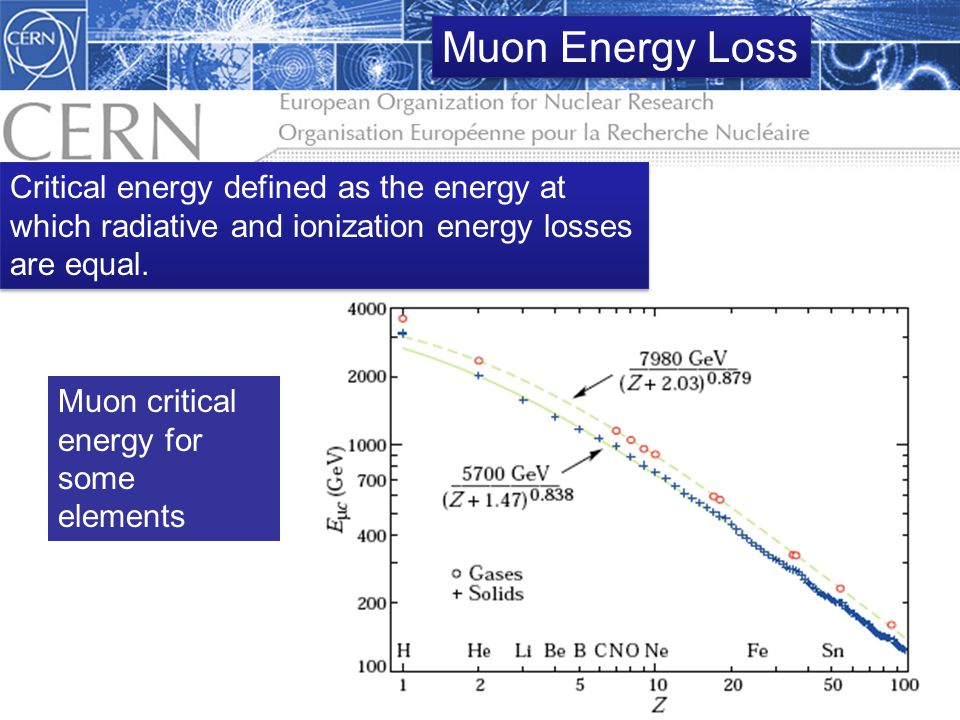 Muon Energy Loss Critical energy defined as the energy at which radiative and ionization energy losses are equal.