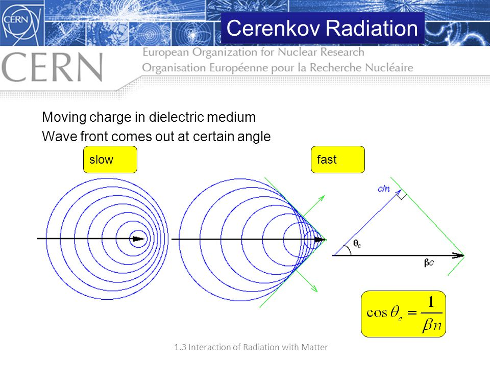 Cerenkov Radiation Moving charge in dielectric medium