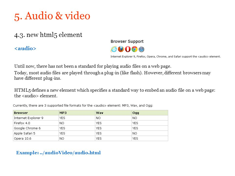 5. Audio & video 4.3. new html5 element <audio>