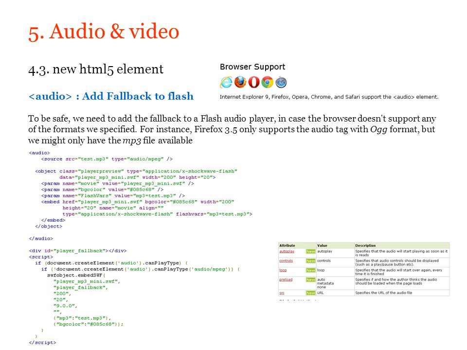 5. Audio & video 4.3. new html5 element