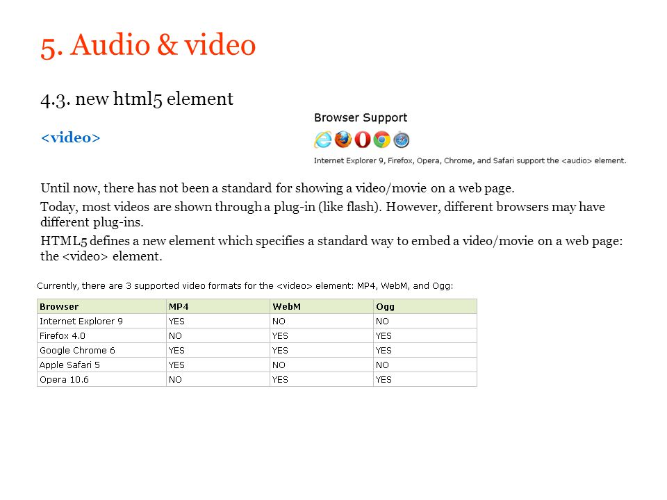 5. Audio & video 4.3. new html5 element <video>