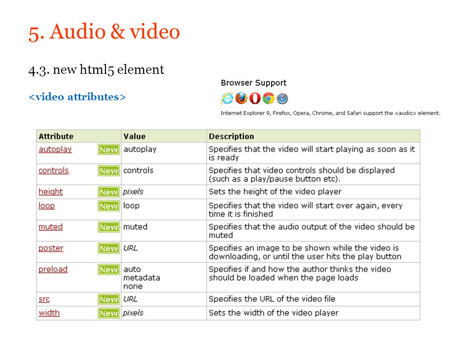 5. Audio & video 4.3. new html5 element <video attributes>