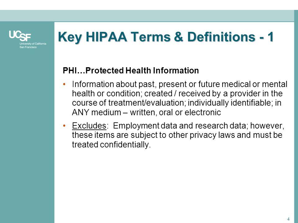 Key HIPAA Terms & Definitions - 1