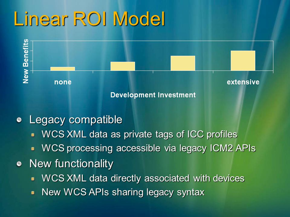 Linear ROI Model Legacy compatible New functionality