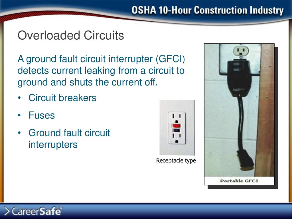 Gfci Circuit Breakers Wiring Diagram Furthermore Ground Fault Circuit