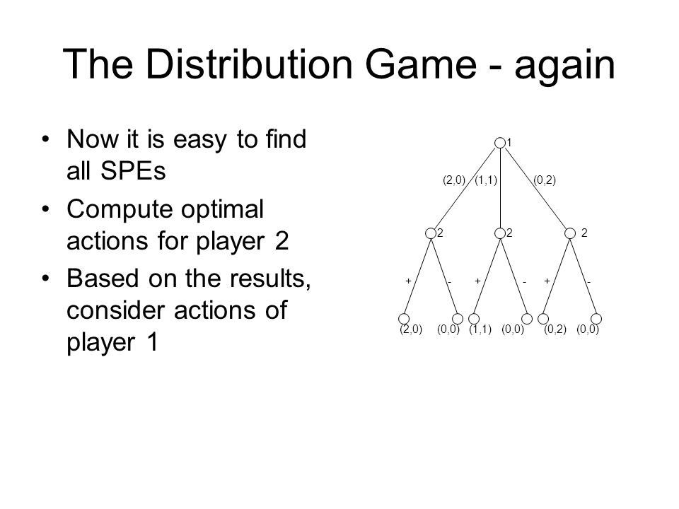 The Distribution Game - again