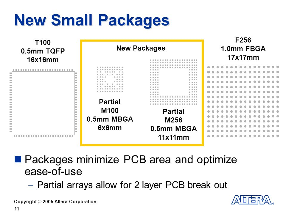 New Small Packages Packages minimize PCB area and optimize ease-of-use