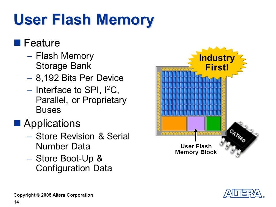 User Flash Memory Block