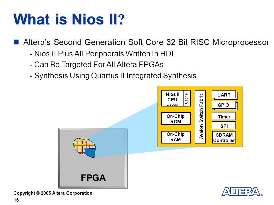 What is Nios II Altera's Second Generation Soft-Core 32 Bit RISC Microprocessor. Developed Internally By Altera.