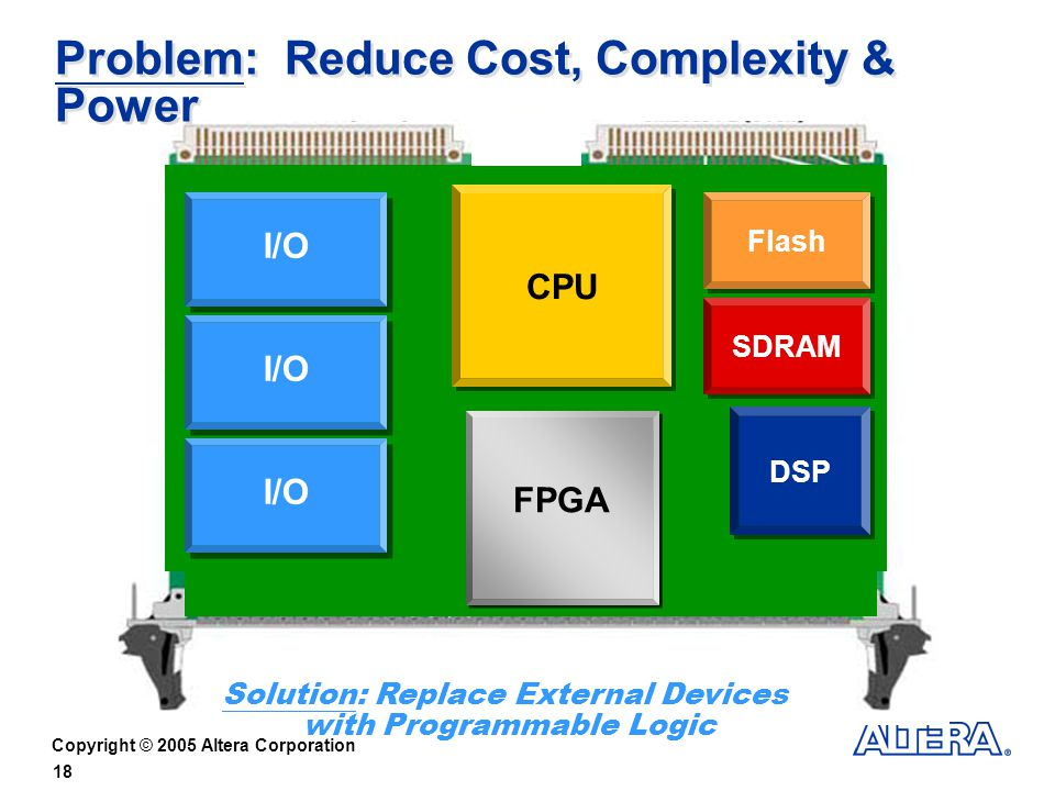 Problem: Reduce Cost, Complexity & Power
