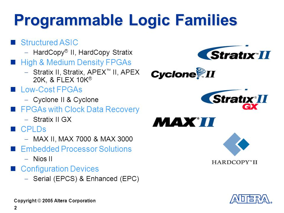 Programmable Logic Families