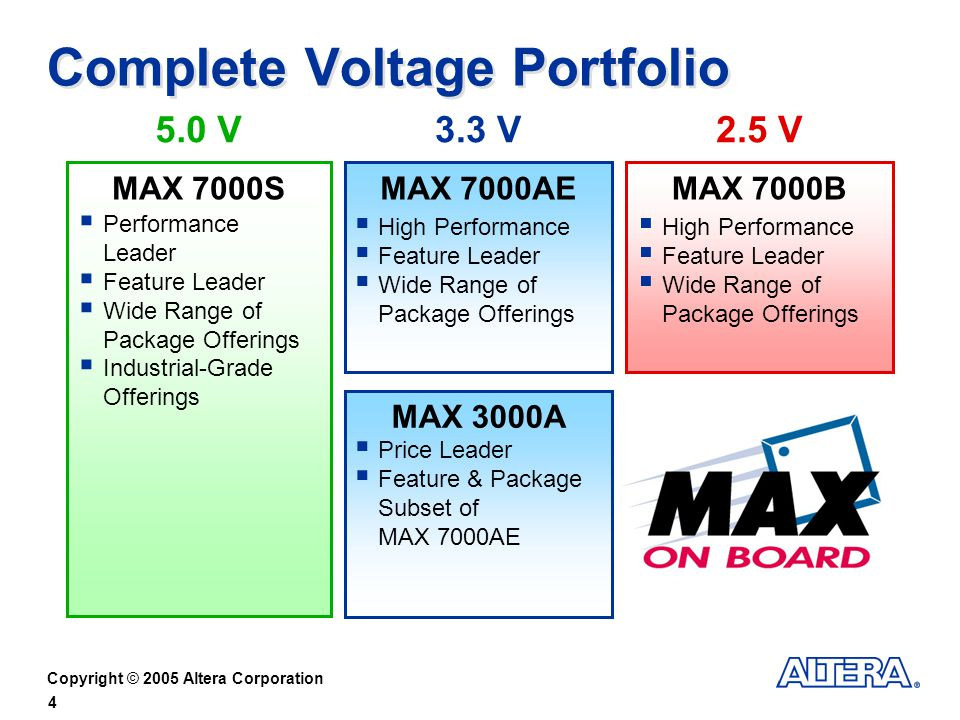 Complete Voltage Portfolio