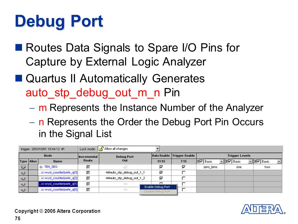 Debug Port Routes Data Signals to Spare I/O Pins for Capture by External Logic Analyzer.
