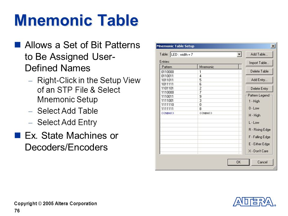 Mnemonic Table Allows a Set of Bit Patterns to Be Assigned User-Defined Names. Right-Click in the Setup View of an STP File & Select Mnemonic Setup.