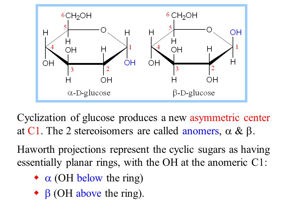 Cyclization of glucose produces a new asymmetric center at C1