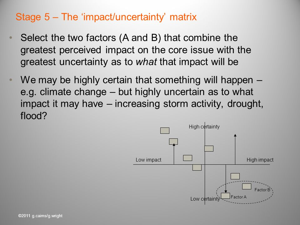 Stage 5 – The 'impact/uncertainty' matrix