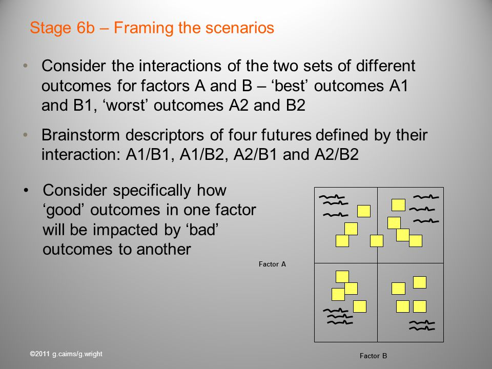 Stage 6b – Framing the scenarios