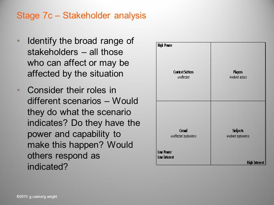 Stage 7c – Stakeholder analysis