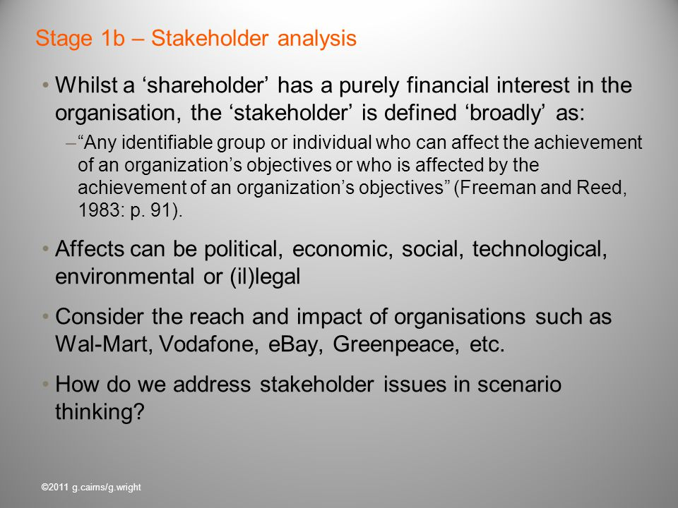 Stage 1b – Stakeholder analysis